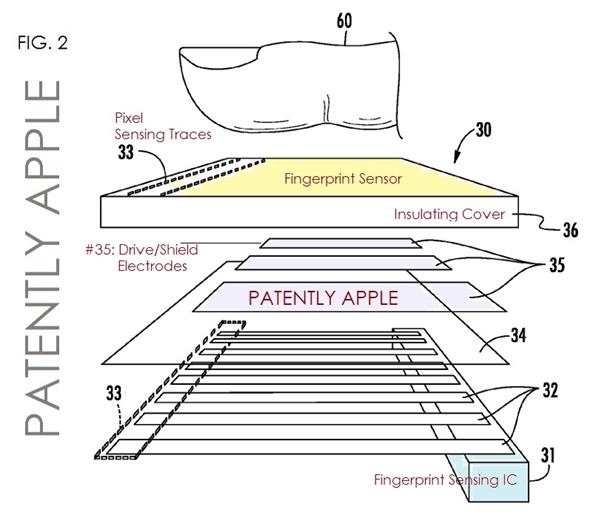 iPhone 5S Fingerprint Sensor Patent by Apple