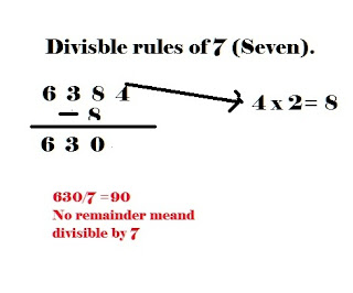 Tricky-division-rules-of-seven-7-easy-math-tricks