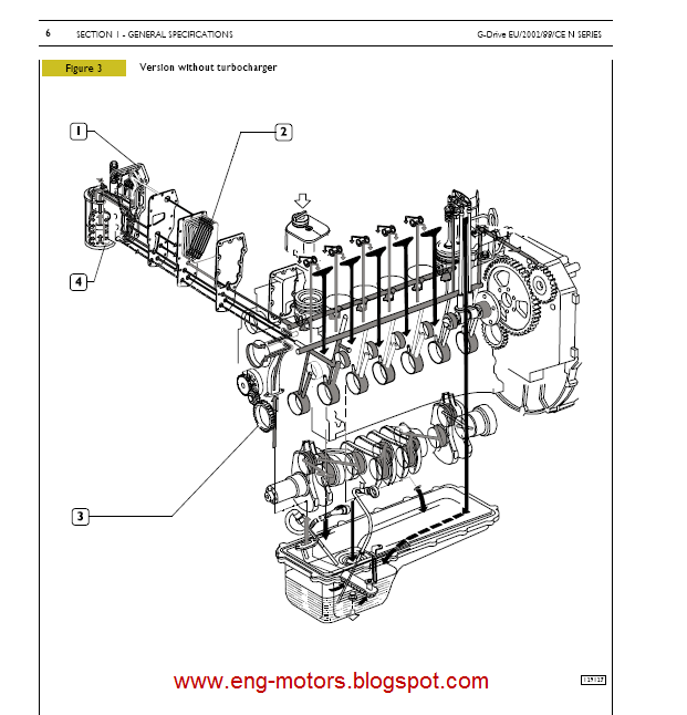 Iveco N series Engine Workshop Service Manual 2010