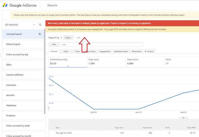 Google adsense bị sự cố khiến nhiều publisher hoang mang