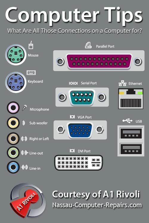 Các dạng cổng kết nổi (ports) giữa máy tính và các thiết bị ngoại vi 3