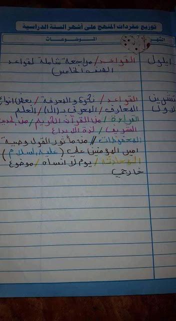 الخطة السنوية لمادة اللغة العربية للصف السادس الأبتدائي للعام الدراسي الجديد 2018-2019