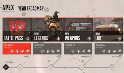 Launch Date Of Apex Lagends Battle Pass