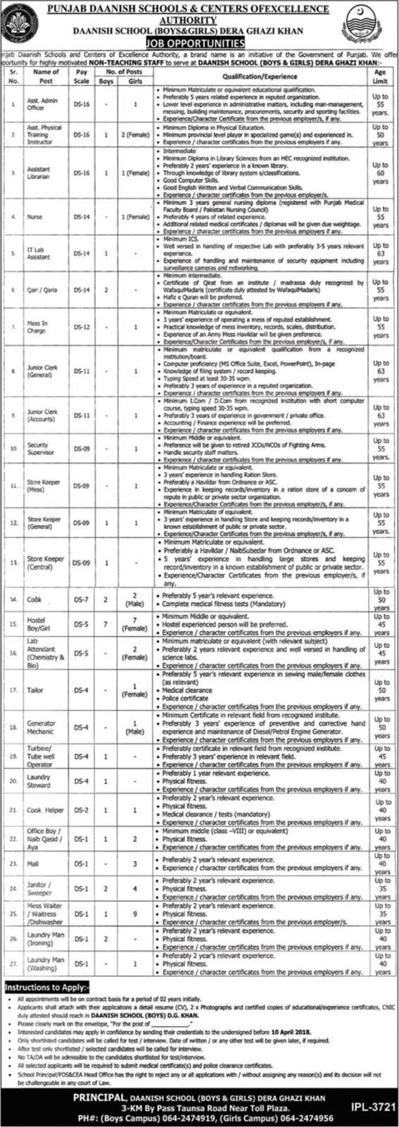 Jobs In Daanish Schools Govt Of Punjab March 2018 for 20+ Positions