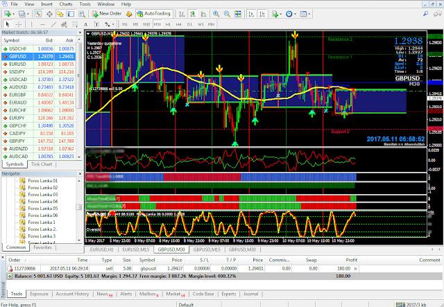 Stock trading per i principianti pdf
