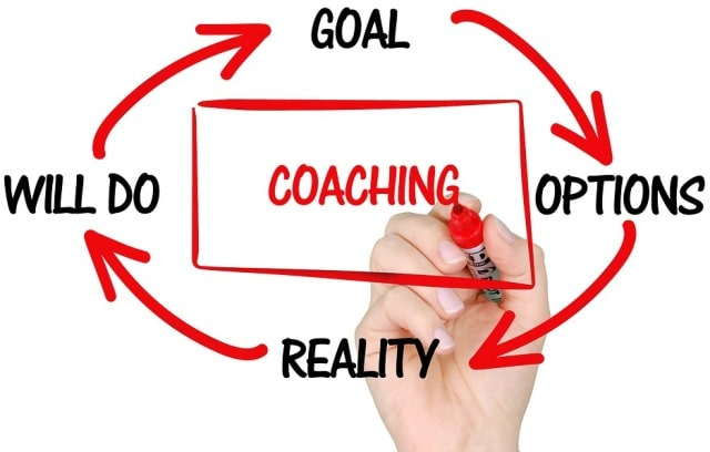 ontological coaching certification program singapore