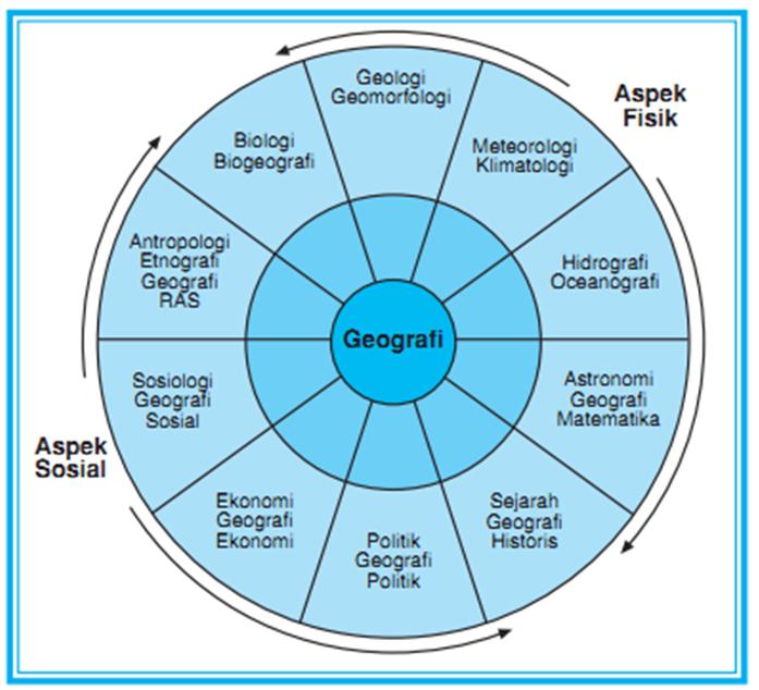 Contoh Makalah Geografi Sma Kelas X Semester 2 Rpp Biologi Sma Berkarakter Dan Silabus Kelas X Xii 697 X 634 Png 280kb Geografi Kelas X Ilmu Penunjang Geografi