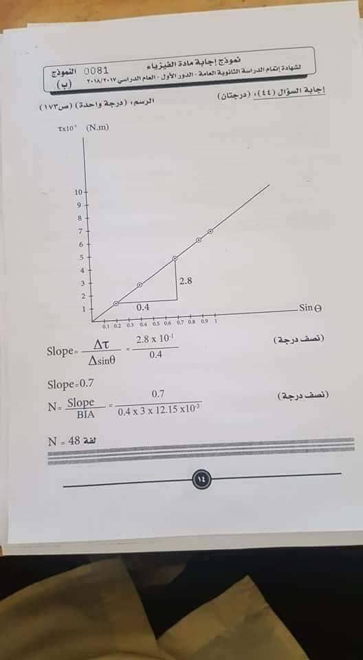 النموذج الرسمي لإجابة امتحان الفيزياء للثانوية العامة 2018 بتوزيع الدرجات 14