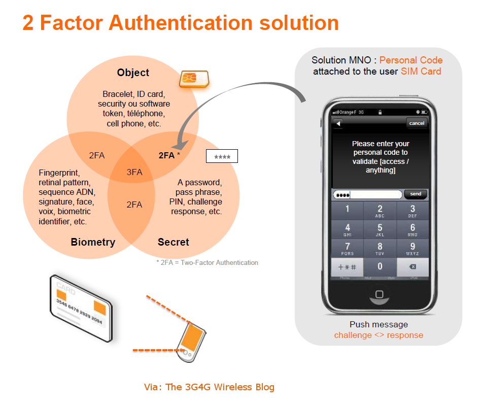 Found An Interesting Slide Showing 2 Factor Authentication In Picture From A Presentation LTE World Summit