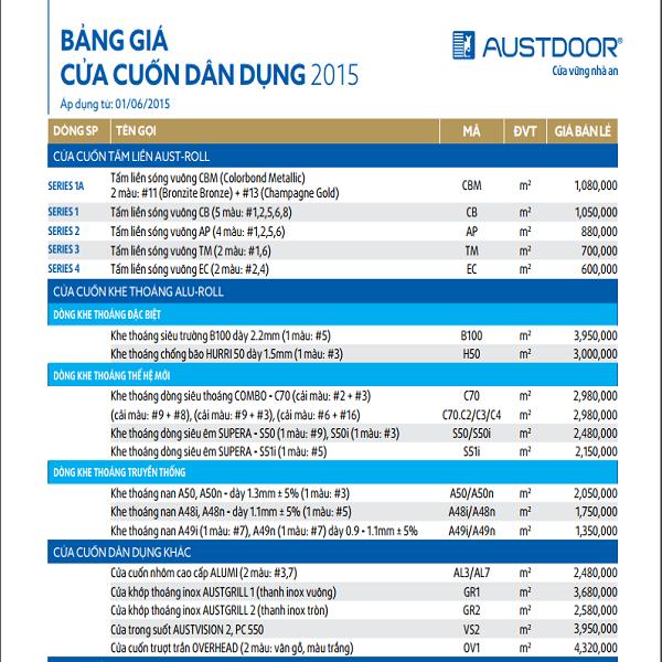Giá cửa cuốn Austdoor tại Thành phố Hồ Chí Minh