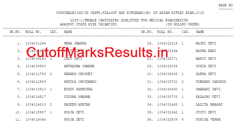 ssc gd constable result ssc nic final merit listcut off marks