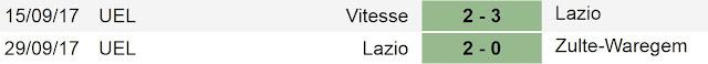 Prediksi Skor Nice Vs Lazio 20 Oktober 2017