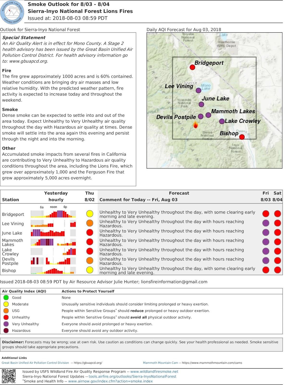 friday 8 3 18 lions fire smoke air quality forecast