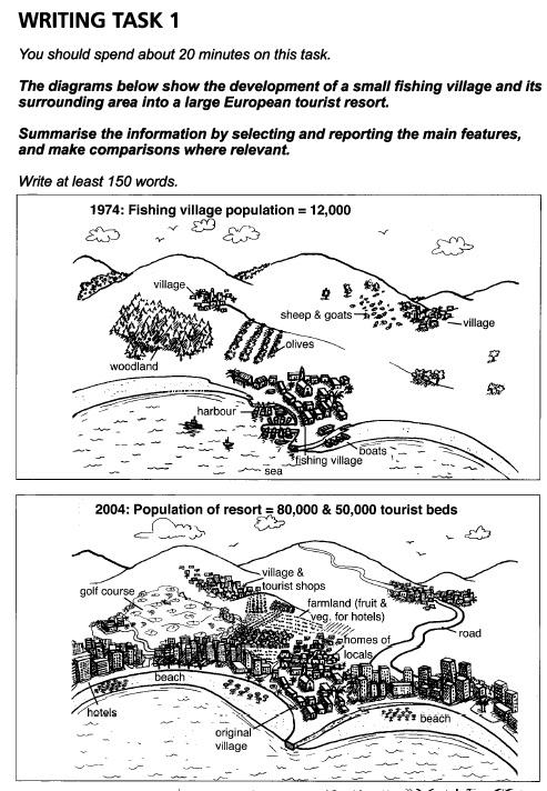 IELTS Academic Writing Task 1 Model Answer – Maps seaside village