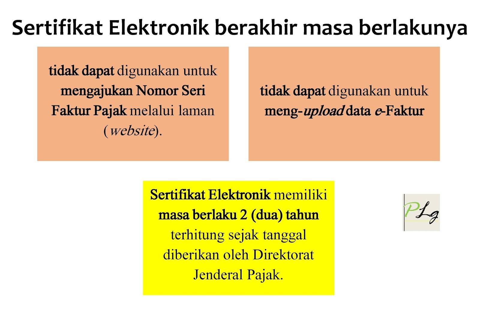 masa berlaku sertifikat elektronik