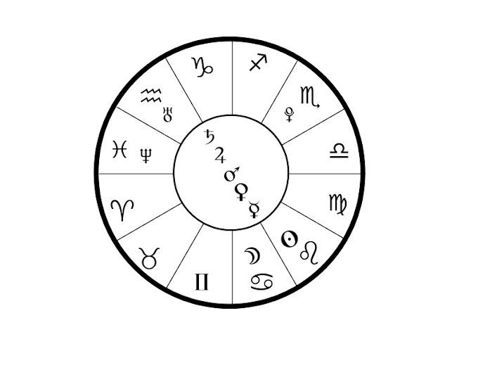 [占星] 最初一開始