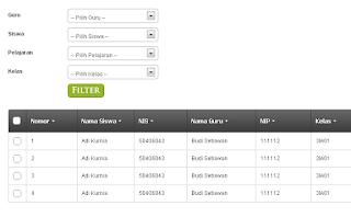Download Gratis Source Code PHP Aplikasi Sistem Informasi Nilai Online