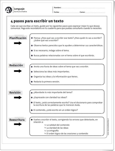 """""""4 pasos para escribir un texto"""" (Ficha de Lengua Española de Primaria)"""