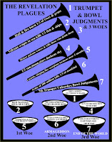 An infographic by Erika Grey illustrating the 7 Trumpet and 7 Bowl judgments in the Revelation. On each of the seven trumpets and seven bowls are written the details of the plagues.