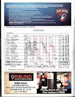 "Pirates vs. Phillies, 03-11-15. Phillies ""win,"" 4-2."