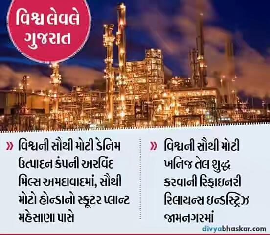 Gujarati telegram channel