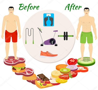 pratic methods-food-weight loss