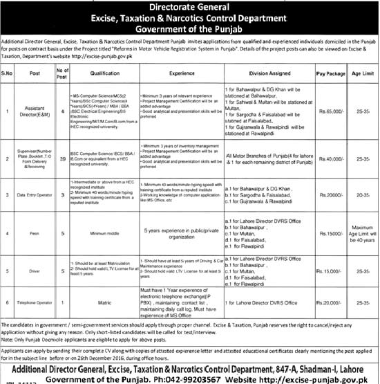 Punjab Excise Taxation and Narcotics Control Department jobs