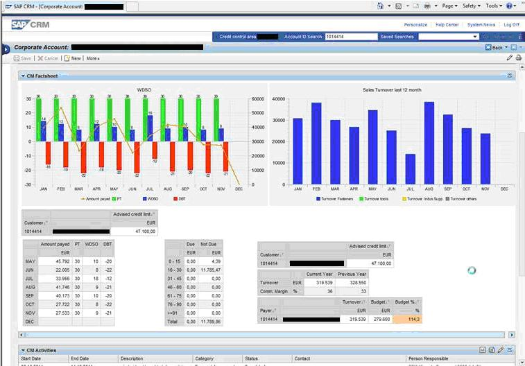 relationship between business objects and crystal reports