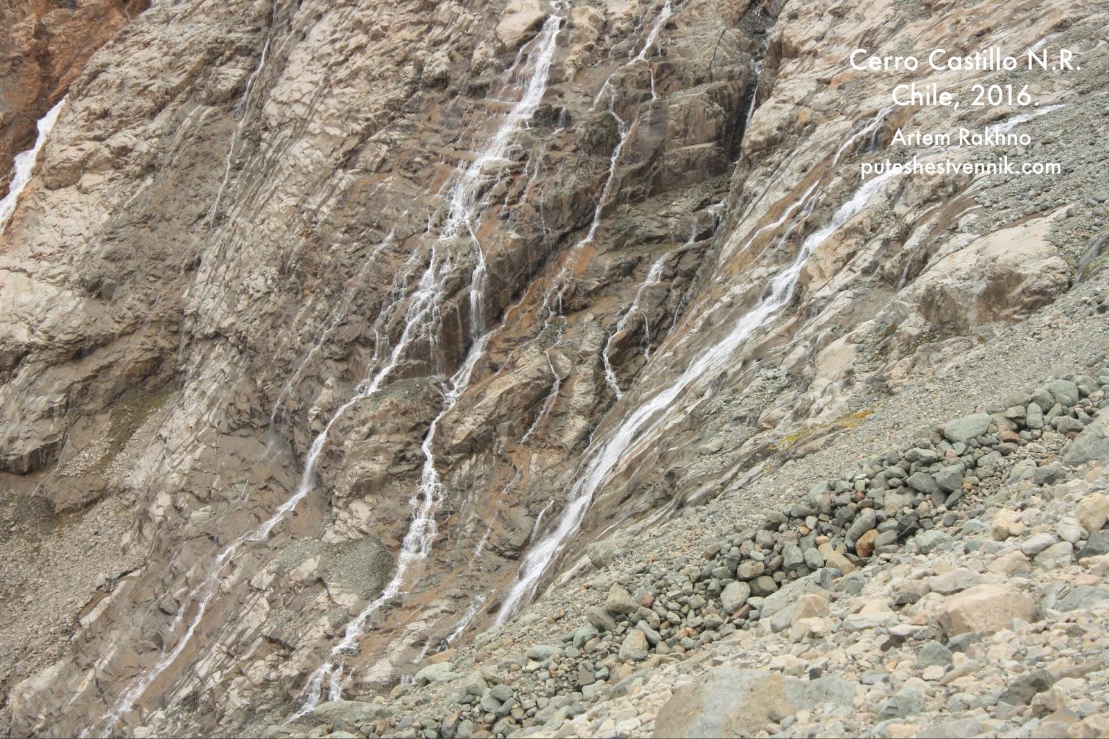 Потоки воды в горах