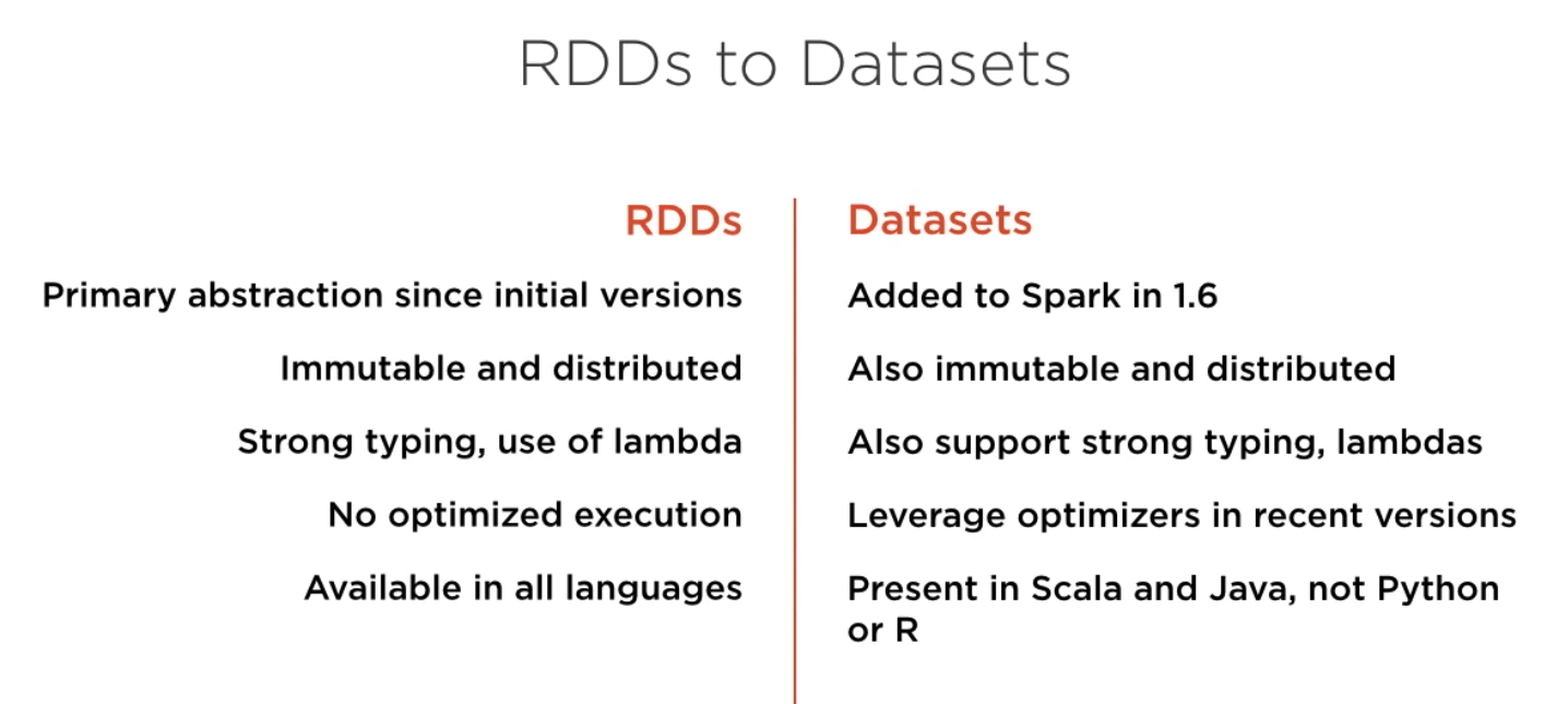 DataFrames - From R to Spark | Beyond 9 to 5