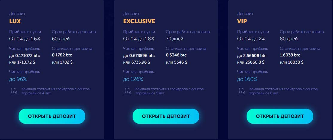 Инвестиционные планы Big Bitcoin Bank 2
