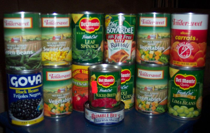 Canning Foods List