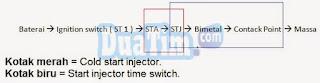 Air valve electrical circuit dan Start injector time switch EFI