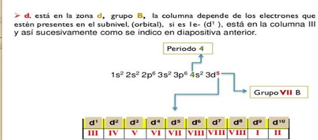 Grado 7 quimica actividad en clase y en parejas hallar el nivel de valencia y ubicar cada uno de los siguientes tomos en su respectivo grupo y periodo urtaz Choice Image
