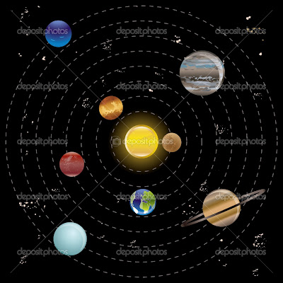 gallery solar system in order - photo #14