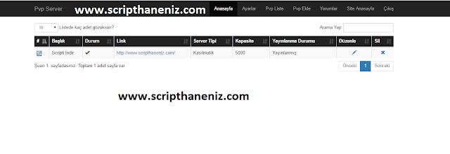 Php Server Scripti Admin Paneli