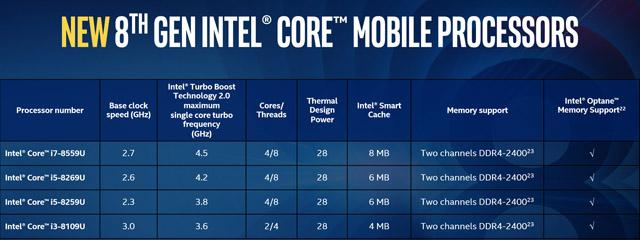 Processador Intel Core i9 8950HK especificações técnicas
