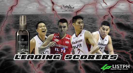 List of Leading Scorers Blackwater Elite 2017 PBA Commissioner's Cup