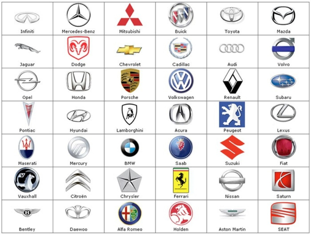Car Logos Latest Auto Logo