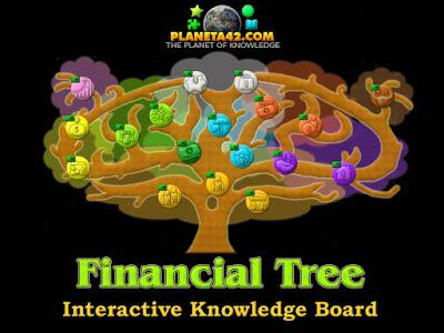 Тематично Дърво на Финансите