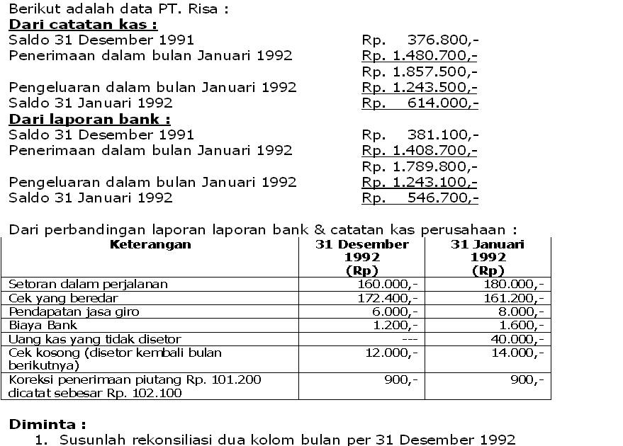 Contoh Soal Ekonomi Jurnal Penyesuaian Contoh 193