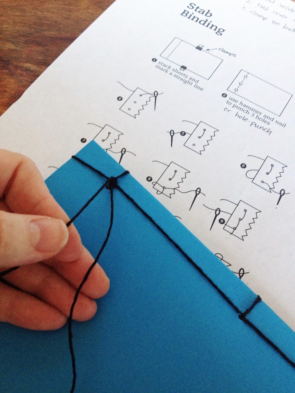 Creative Guide Through The 12 Steps