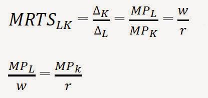 Persamaan Kurva Isoquant dan Isocost (Miller dan Roger E. Meiners, 2000, hal. 279)