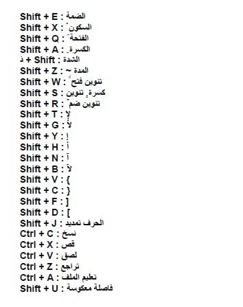 اختصارت الكيبورد للكتابة بالتشكيل فى اللغة العربية