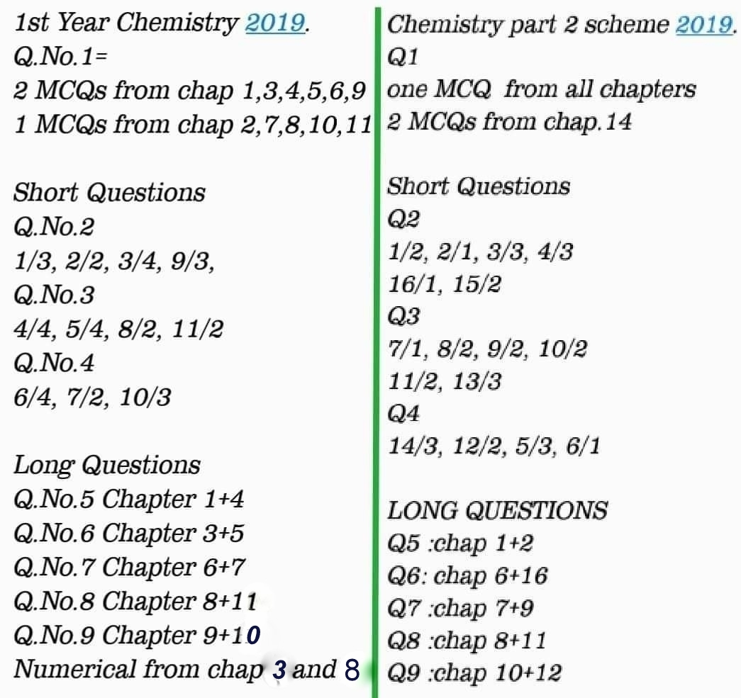 Chemistry pairing scheme 2019 1st year new - Zahid Notes