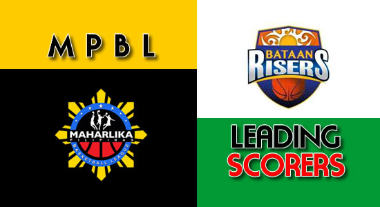 LIST: Scores per game Bataan Risers 2018 MPBL Anta Datu Cup