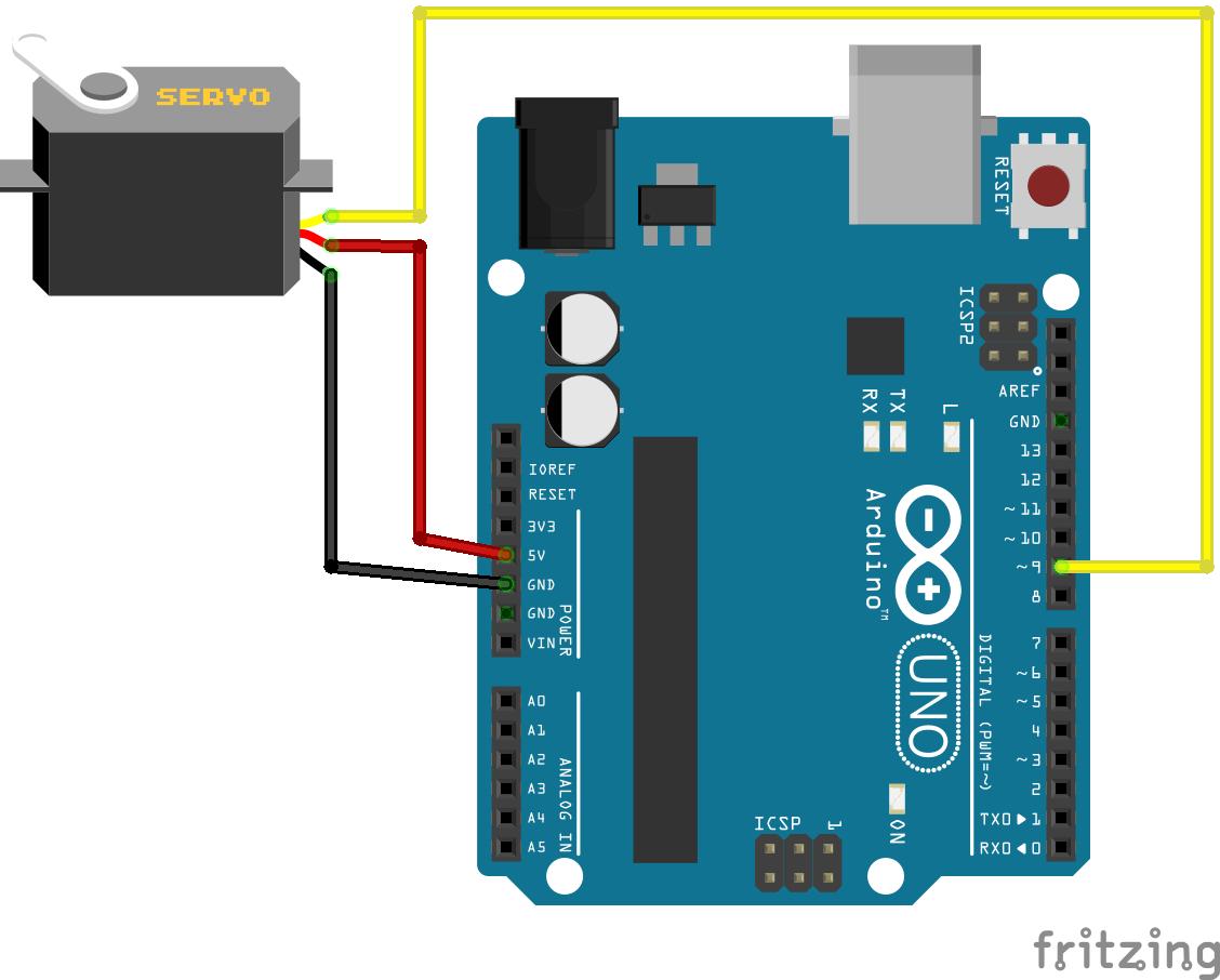 Servo motors and arduino tutorial