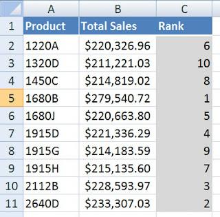 RANK Dalam Microsoft Excel