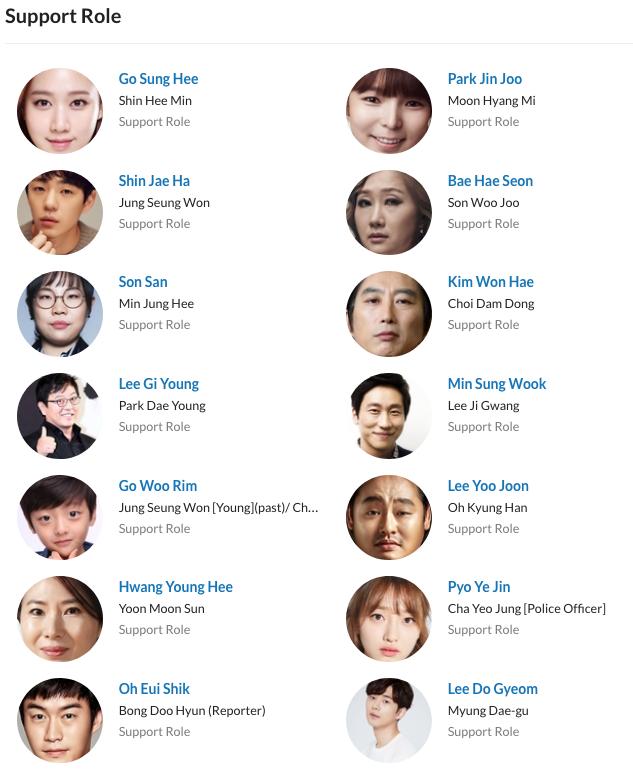 Pemain Drama While You Were Sleeping : pemain, drama, while, sleeping, HALOHA:, Drama, Korea, While, Sleeping