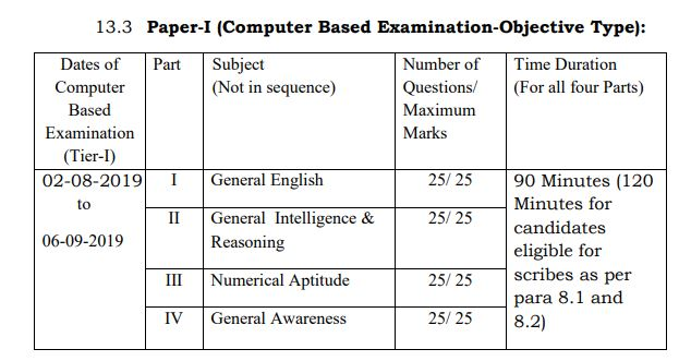 SSC Multi Tasking Exam